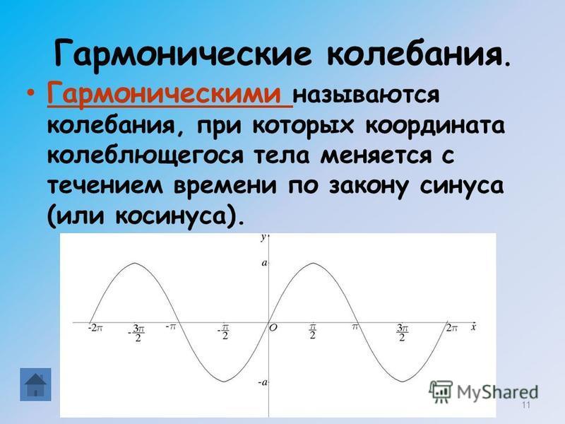Гармонические колебания. Гармоническими называются колебания, при которых координата колеблющегося тела меняется с течением времени по закону синуса (или косинуса). 11