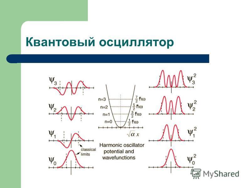 Квантовый осциллятор