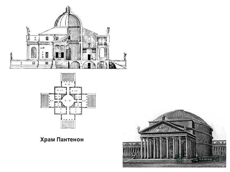 Храм Пантенон