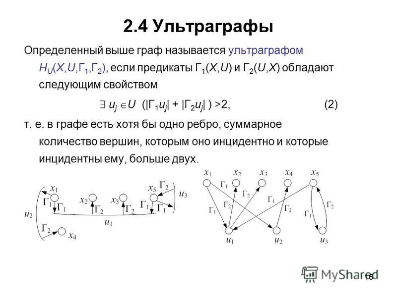 16 2.4 Ультраграфы Определенный выше граф называется ультра графом H U (X,U,Г 1,Г 2 ), если предикаты Г 1 (X,U) и Г 2 (U,X) обладают следующим свойством u j U (|Г 1 u j | + |Г 2 u j | ) >2, (2) т. е. в графе есть хотя бы одно ребро, суммарное количес