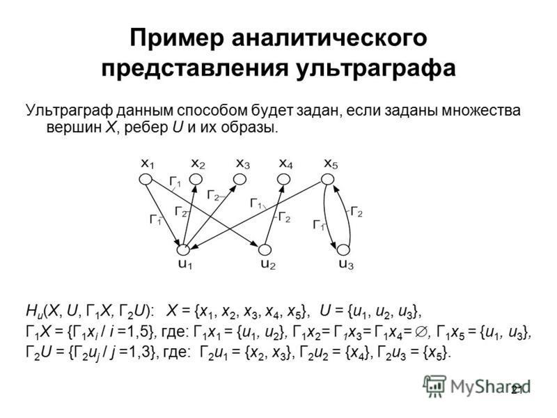 21 Пример аналитического представления ультра графа Ультраграф данным способом будет задан, если заданы множества вершин X, ребер U и их образы. H u (X, U, Г 1 X, Г 2 U): X = {x 1, x 2, x 3, x 4, x 5 }, U = {u 1, u 2, u 3 }, Г 1 X = {Г 1 x i / i =1,5