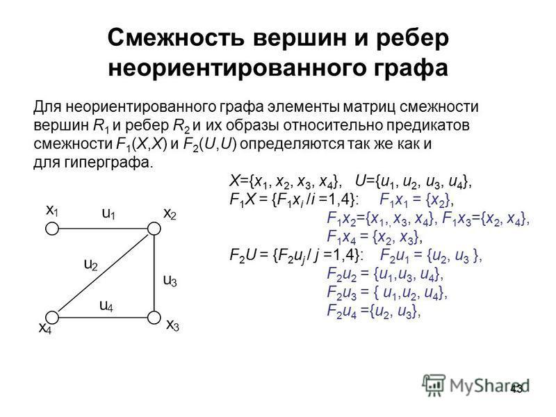 43 Смежность вершин и ребер неориентированного графа Для неориентированного графа элементы матриц смежности вершин R 1 и ребер R 2 и их образы относительно предикатов смежности F 1 (X,X) и F 2 (U,U) определяются так же как и для гиперграфа. X={x 1, x