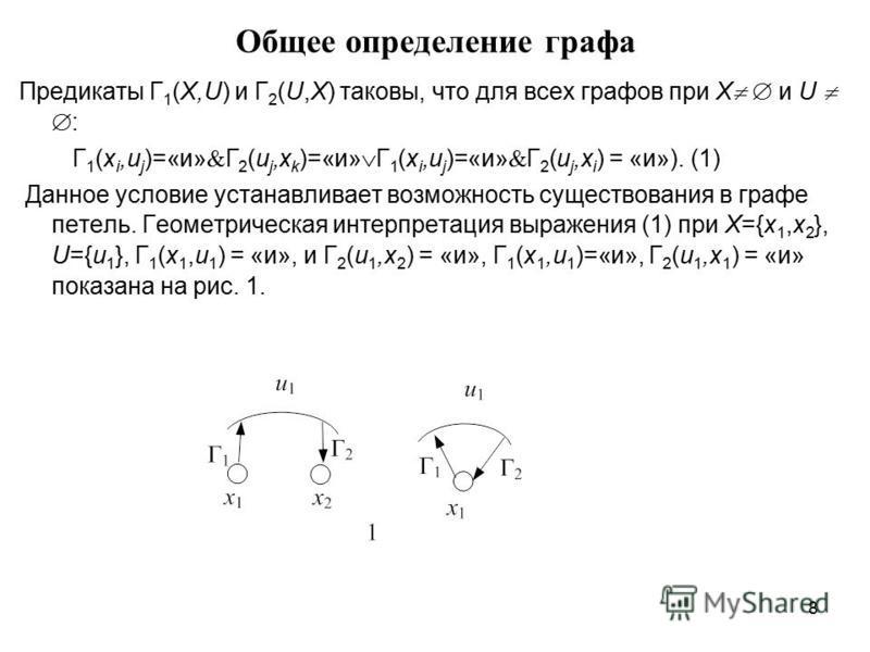 8 Общее определение графа Предикаты Г 1 (X,U) и Г 2 (U,X) таковы, что для всех графов при X и U : Г 1 (x i,u j )=«и» Г 2 (u j,x k )=«и» Г 1 (x i,u j )=«и» Г 2 (u j,x i ) = «и»). (1) Данное условие устанавливает возможность существования в графе петел