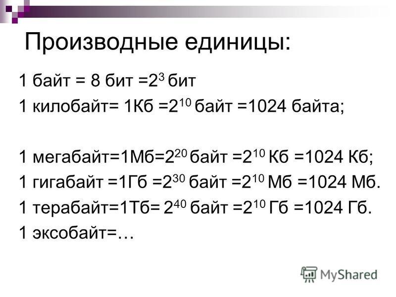Производные единицы: 1 байт = 8 бит =2 3 бит 1 килобайт= 1Кб =2 10 байт =1024 байта; 1 мегабайт=1Мб=2 20 байт =2 10 Кб =1024 Кб; 1 гигабайт =1Гб =2 30 байт =2 10 Мб =1024 Мб. 1 терабайт=1Тб= 2 40 байт =2 10 Гб =1024 Гб. 1 эксобайт=…