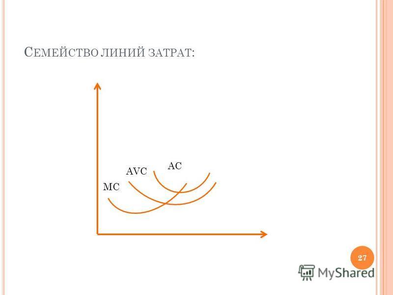 С ЕМЕЙСТВО ЛИНИЙ ЗАТРАТ : MC AC AVC 27