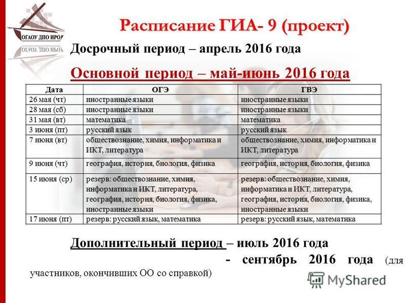 Расписание ГИА- 9 (проект) Досрочный период – апрель 2016 года Основной период – май-июнь 2016 года Дополнительный период – июль 2016 года - сентябрь 2016 года (для участников, окончивших ОО со справкой)ДатаОГЭГВЭ 26 мая (чт) иностранные языки 28 мая