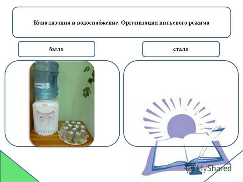 Канализация и водоснабжение. Организация питьевого режима было стало