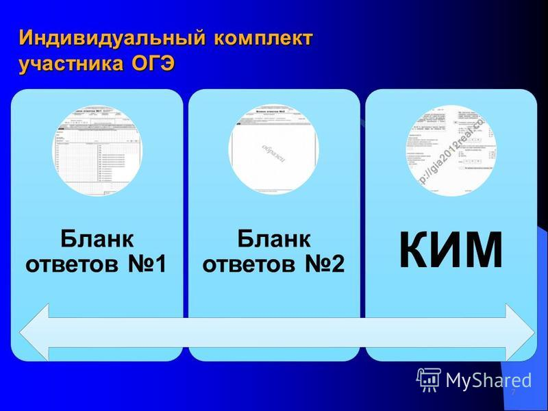 Индивидуальный комплект участника ОГЭ Бланк ответов 1 Бланк ответов 2 КИМ 7