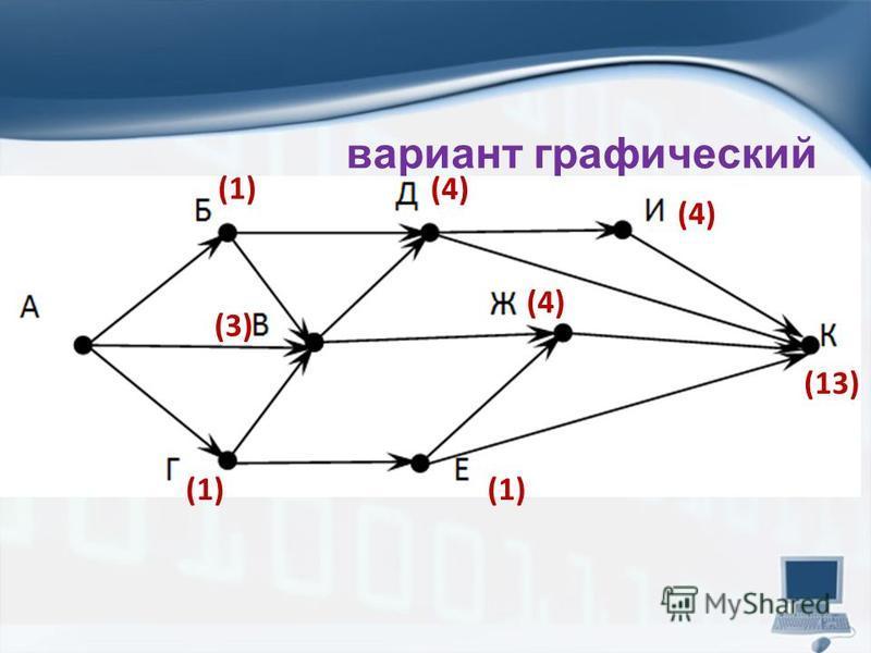 вариант графический (1) (3) (4) (1) (4) (13)