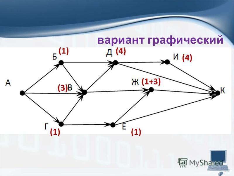 вариант графический (1) (3) (4) (1) (1+3)