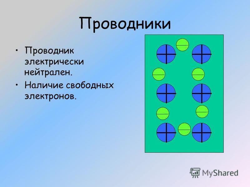 Проводники Проводник электрически нейтрален. Наличие свободных электронов.