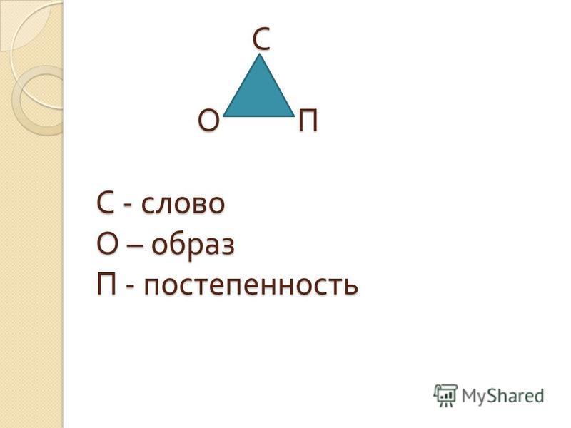 С О П С - слово О – образ П - постепенность С О П С - слово О – образ П - постепенность