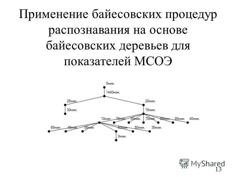 Плеоморфизм