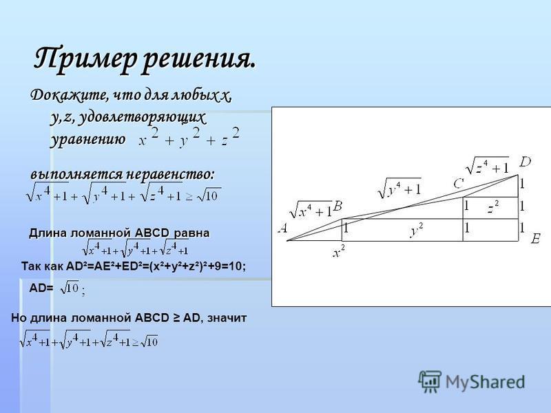 Пример решения. Докажите, что для любых x, y,z, удовлетворяющих уравнению выполняется неравенство: Длина ломанной ABCD равна Так как AD²=AE²+ED²=(x²+y²+z²)²+9=10; AD= ; Но длина ломанной ABCD AD, значит