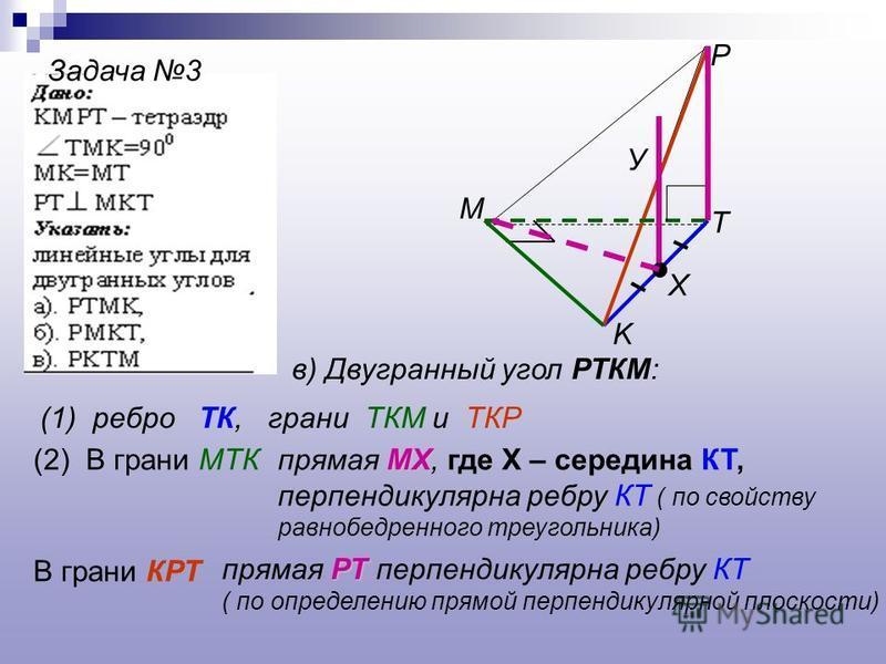 Задача 3 T K P M в) Двугранный угол РТКМ: (1) ребро ТК, грани ТКМ и ТКР (2) В грани МТК МХ прямая МХ, где Х – середина КТ, перпендикулярна ребру КТ ( по свойству равнобедренного треугольника) Х В грани КРТ РТ прямая РТ перпендикулярна ребру КТ ( по о