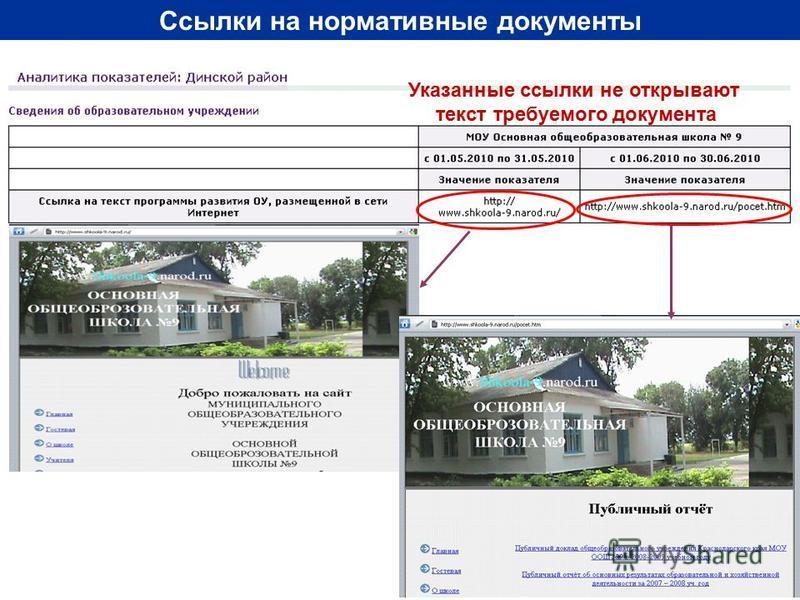 Ссылки на нормативные документы Указанные ссылки не открывают текст требуемого документа