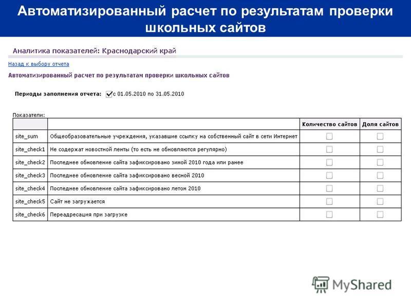 Автоматизированный расчет по результатам проверки школьных сайтов