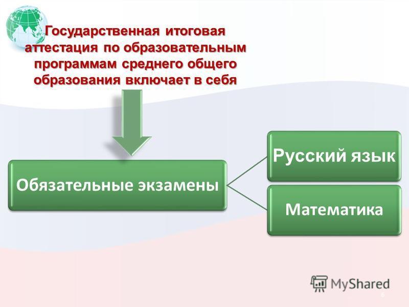 Государственная итоговая аттестация по образовательным программам среднего общего образования включает в себя Обязательные экзамены Русский язык Математика 6