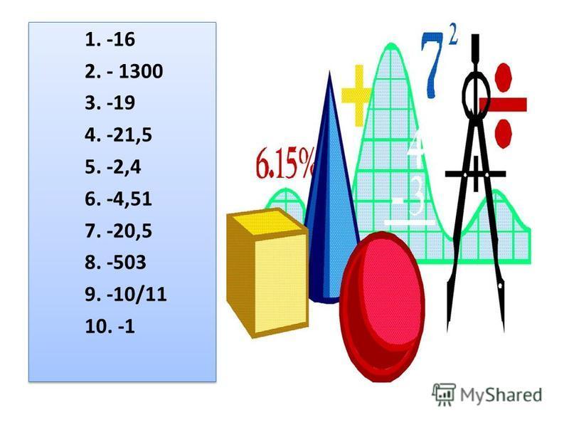 1. -16 2. - 1300 3. -19 4. -21,5 5. -2,4 6. -4,51 7. -20,5 8. -503 9. -10/11 10. -1 1. -16 2. - 1300 3. -19 4. -21,5 5. -2,4 6. -4,51 7. -20,5 8. -503 9. -10/11 10. -1
