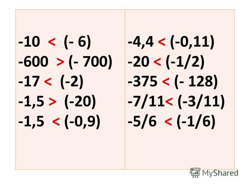 -10 < (- 6) -600 > (- 700) -17 < (-2) -1,5 > (-20) -1,5 < (-0,9) -4,4 < (-0,11) -20 < (-1/2) -375 < (- 128) -7/11< (-3/11) -5/6 < (-1/6)