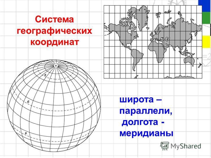 3 клмноьъыэюя 2 прстуфхчцшщ 1 абвгдеёжзий 1234567891011 Расшифруй головоломку (3,3), (6,1), (4,2), (5,3), (5,1) (1,3), (5,3), (5,3), (2,2), (5,1), (10,1), (4,3), (1,1), (4,2)