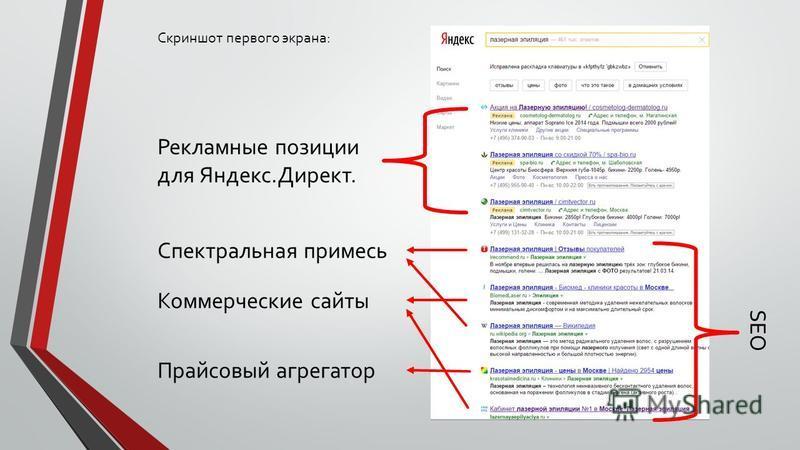 Рекламные позиции для Яндекс.Директ. Спектральная примесь SEO Коммерческие сайты Прайсовый агрегатор Скриншот первого экрана: