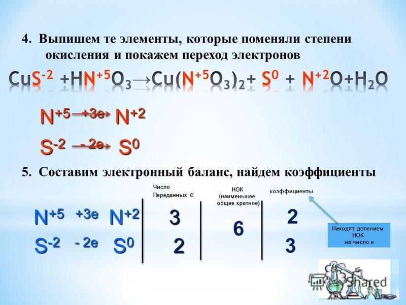 4. Выпишем те элементы, которые поменяли степени окисления и покажем переход электронов N +5 +3e N +2 S -2 - 2e S 0 5. Составим электронный баланс, найдем коэффициенты N +5 +3e N +2 3 S -2 - 2e S 0 2 Число Переданных е НОК (наименьшее общее кратное)