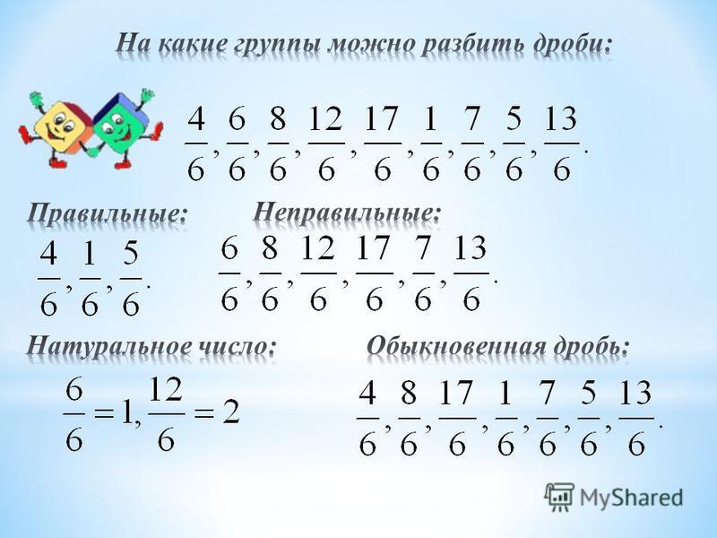 1 группа. Составить правильные дроби, используя данные числа: 5; 3; 11. 2 группа. Составить неправильные дроби, используя данные числа : 4; 5; 12. 3 группа. Составить правильные дроби, используя данные числа: 5; 7; 14.