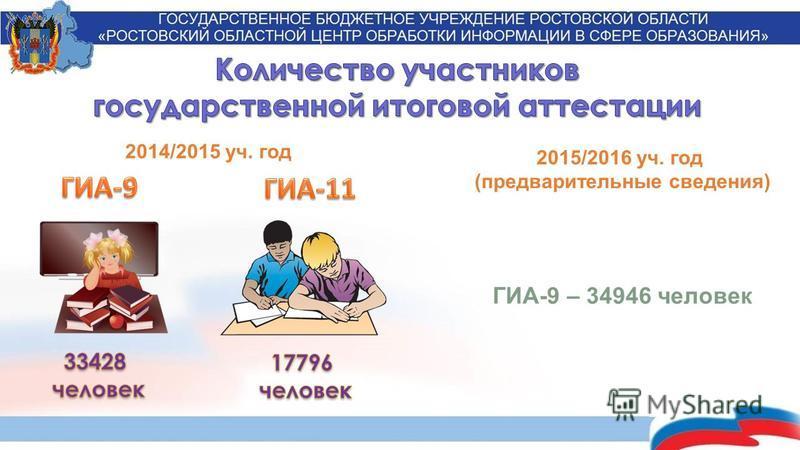 2014/2015 уч. год 2015/2016 уч. год (предварительные сведения) ГИА-9 – 34946 человек