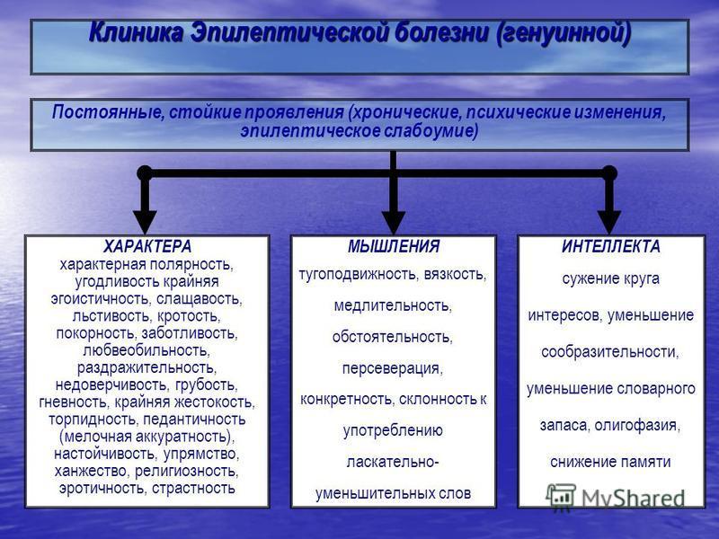 Парциальные припадки (фокальные, локальные припадки) Неклассифицируемые эпилептические припадки простые парциальные припадки (сознание не нарушено сложные парциальные припадки (сознание нарушено) парциальные припадки с вторичной генерализацией Генера