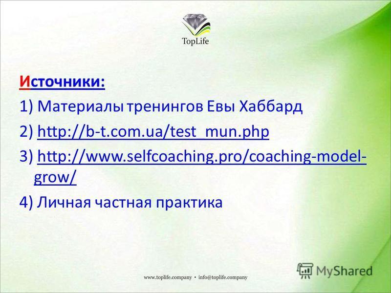 Источники: 1) Материалы тренингов Евы Хаббард 2) http://b-t.com.ua/test_mun.phphttp://b-t.com.ua/test_mun.php 3) http://www.selfcoaching.pro/coaching-model- grow/http://www.selfcoaching.pro/coaching-model- grow/ 4) Личная частная практика