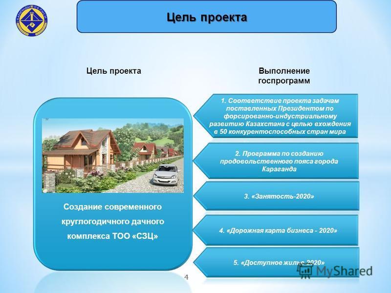 4 Выполнение госпрограмм Цель проекта