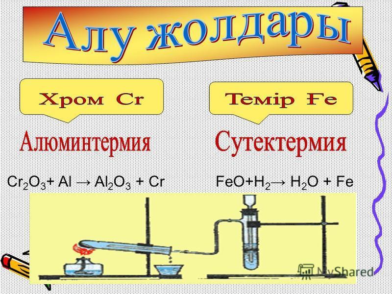 Cr 2 O 3 + Al Al 2 O 3 + Cr FeO+H 2 H 2 O + Fe