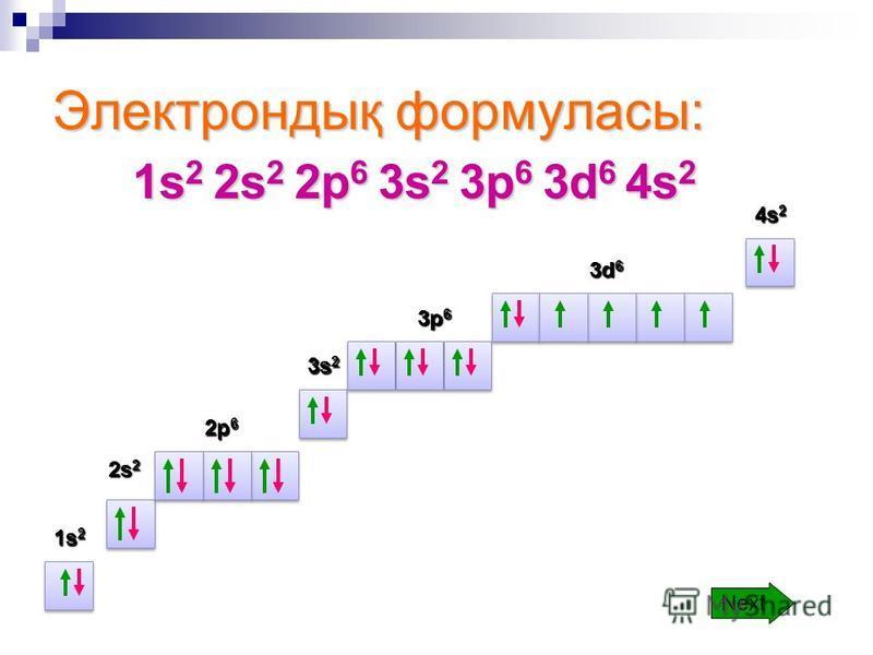Электрондық формуласы: 1s 2 2s 2 2p 6 3s 2 3p 6 3d 6 4s 2 1s21s21s21s2 2s 2 2p 6 3s 2 3p 6 3d 6 4s 2 Next