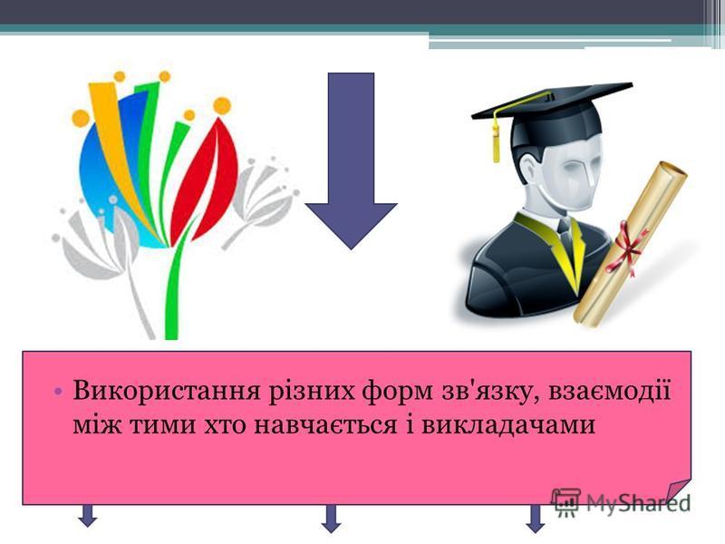 Використання різних форм зв'язку, взаємодії між тими хто навчається і викладачами
