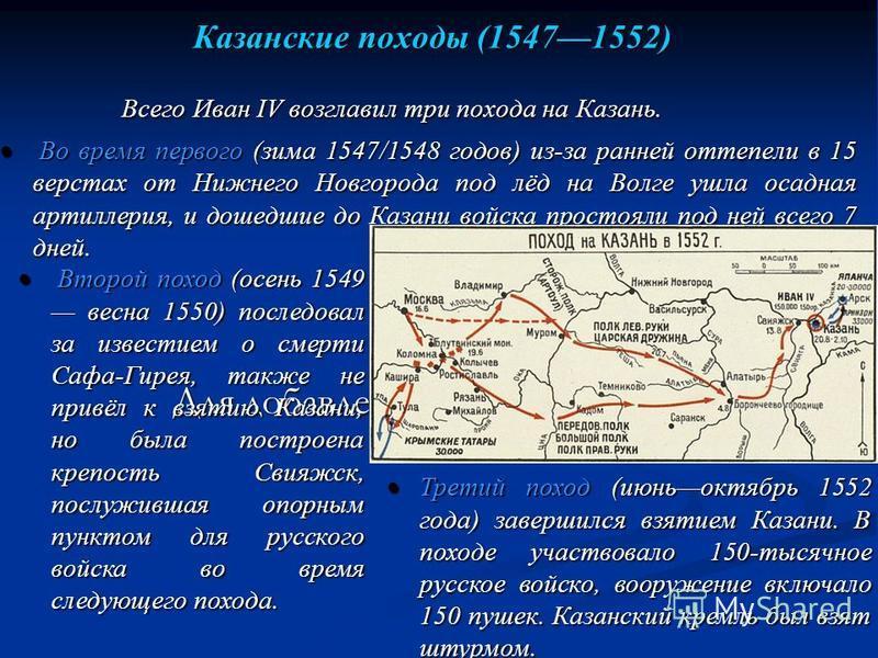 Для добавления текста щёлкните мышью Казанские походы (15471552) Всего Иван IV возглавил три похода на Казань. Всего Иван IV возглавил три похода на Казань. Во время первого (зима 1547/1548 годов) из-за ранней оттепели в 15 верстах от Нижнего Новгоро