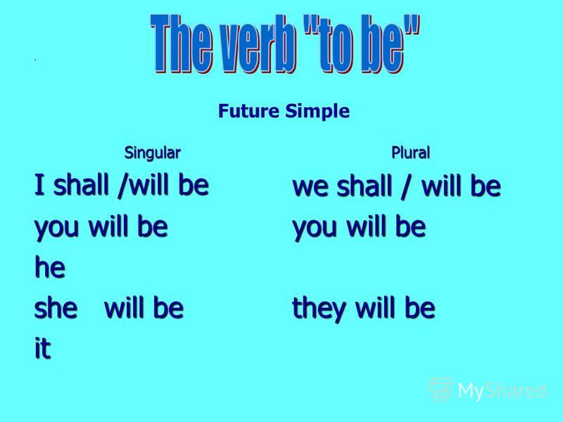 . Singular I shall /will be you will be he she will be itPlural we shall / will be you will be they will be Future Simple