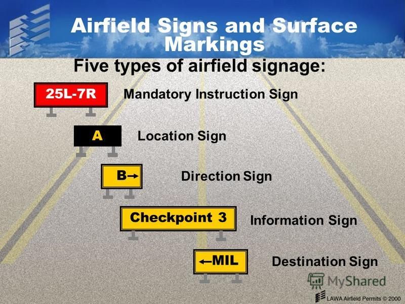 Five types of airfield signage: Airfield Signs and Surface Markings Mandatory Instruction Sign Location Sign Direction Sign B 25L-7R A Checkpoint 3 MIL Information Sign Destination Sign