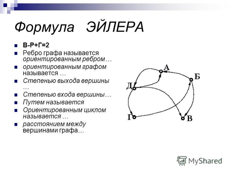 Формула ЭЙЛЕРА В-Р+Г=2 Ребро графа называется ориентированным ребром… ориентированным графом называется … Степенью выхода вершины … Степенью входа вершины… Путем называется Ориентированным циклом называется … расстоянием между вершинами графа…