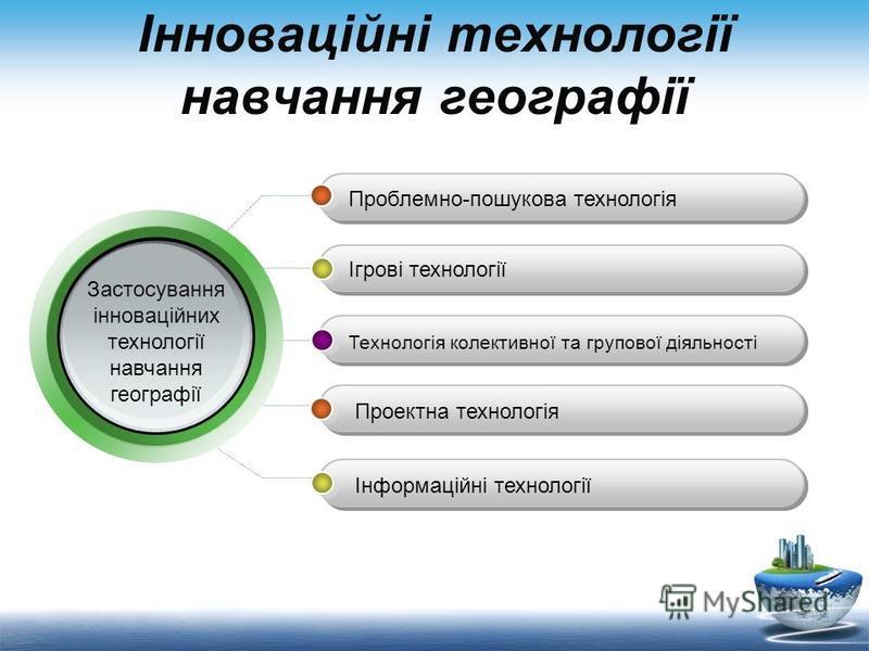 Інноваційні технології навчання географії Проблемно-пошукова технологія Ігрові технології Технологія колективної та групової діяльності Проектна технологія Інформаційні технології Застосування інноваційних технології навчання географії