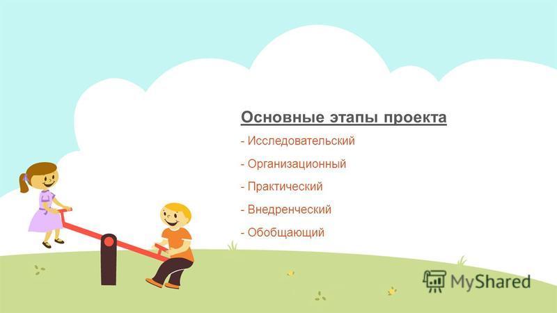 Основные этапы проекта - Исследовательский - Организационный - Практический - Внедренческий - Обобщающий