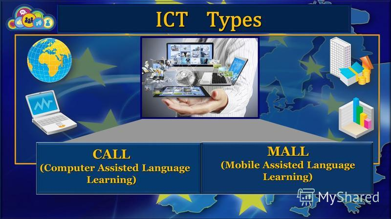 ІCТ Types ІCТ Types MALL (Mobile Assisted Language Learning) MALL (Mobile Assisted Language Learning) CALL (Computer Assisted Language Learning) (Computer Assisted Language Learning) CALL (Computer Assisted Language Learning) (Computer Assisted Langu