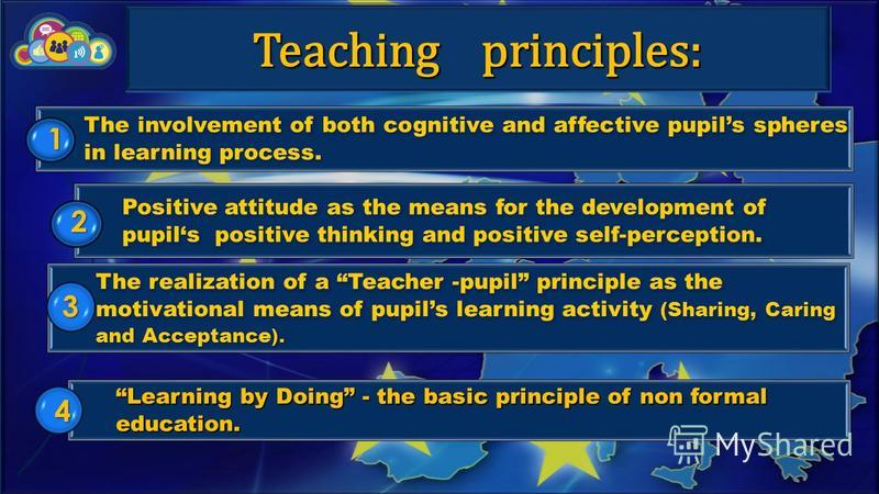 Teaching principles: Learning by Doing - the basic principle of non formal education. 1 2 3 4