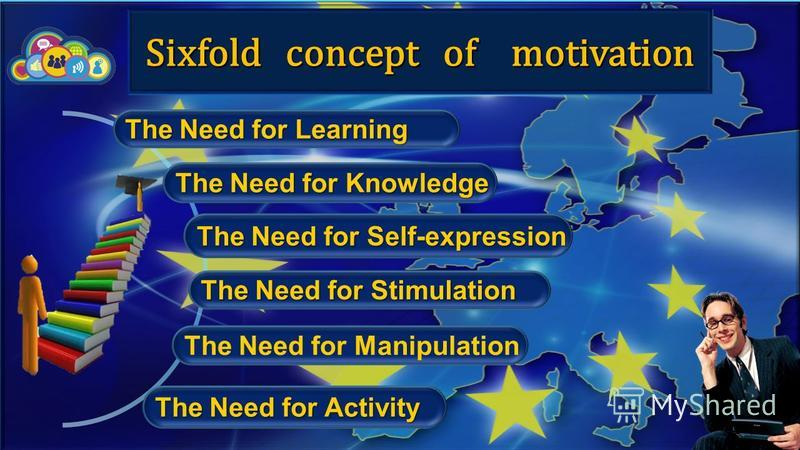 The Need for Knowledge The Need for Stimulation The Need for Activity The Need for Learning The Need for Self-expression Sixfold concept of motivation The Need for Manipulation