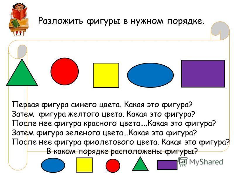 Разложить фигуры в нужном порядке. Первая фигура синего цвета. Какая это фигура? Затем фигура желтого цвета. Какая это фигура? После нее фигура красного цвета….Какая это фигура? Затем фигура зеленого цвета…Какая это фигура? После нее фигура фиолетово