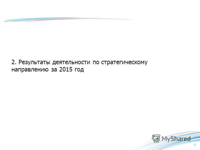 1 2. Результаты деятельности по стратегическому направлению за 2015 год
