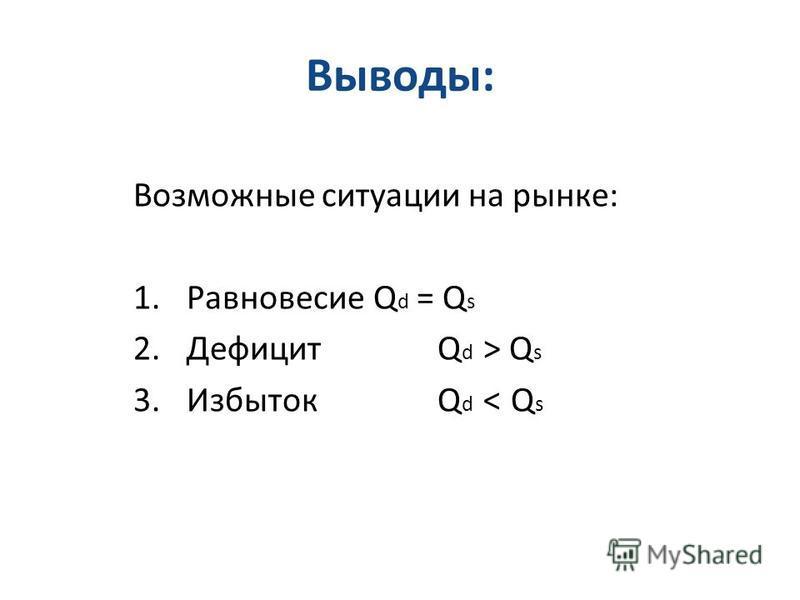 Выводы: Возможные ситуации на рынке: 1. РавновесиеQ d = Q s 2. Дефицит Q d > Q s 3. Избыток Q d < Q s