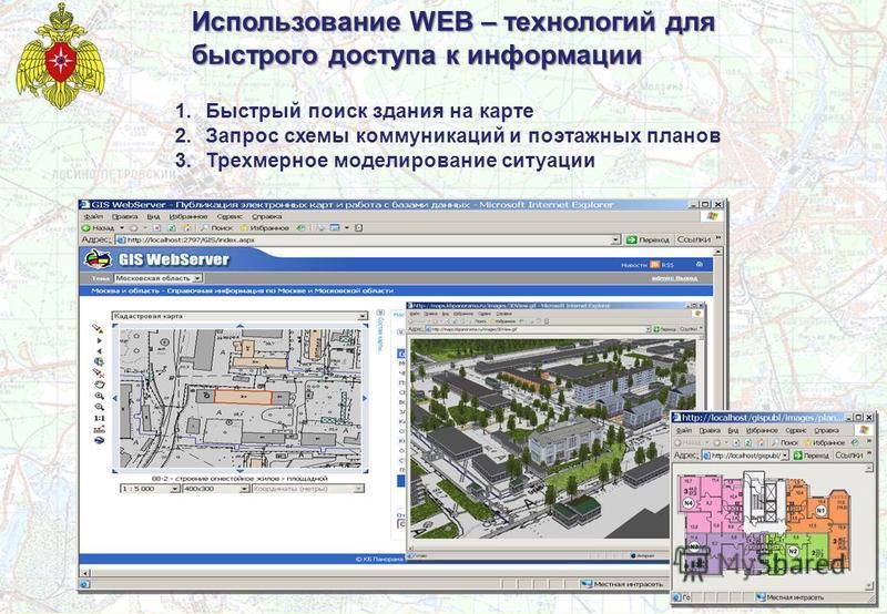 Использование WEB – технологий для быстрого доступа к информации 1. Быстрый поиск здания на карте 2. Запрос схемы коммуникаций и поэтажных планов 3. Трехмерное моделирование ситуации