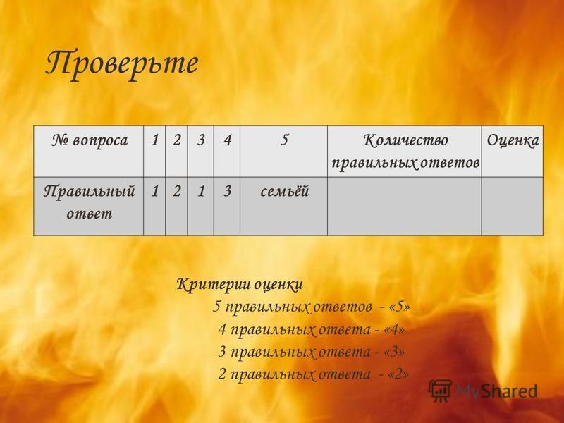 Проверьте вопроса 12345Количество правильных ответов Оценка Правильный ответ 1213 семьёй Критерии оценки 5 правильных ответов - «5» 4 правильных ответа - «4» 3 правильных ответа - «3» 2 правильных ответа - «2»