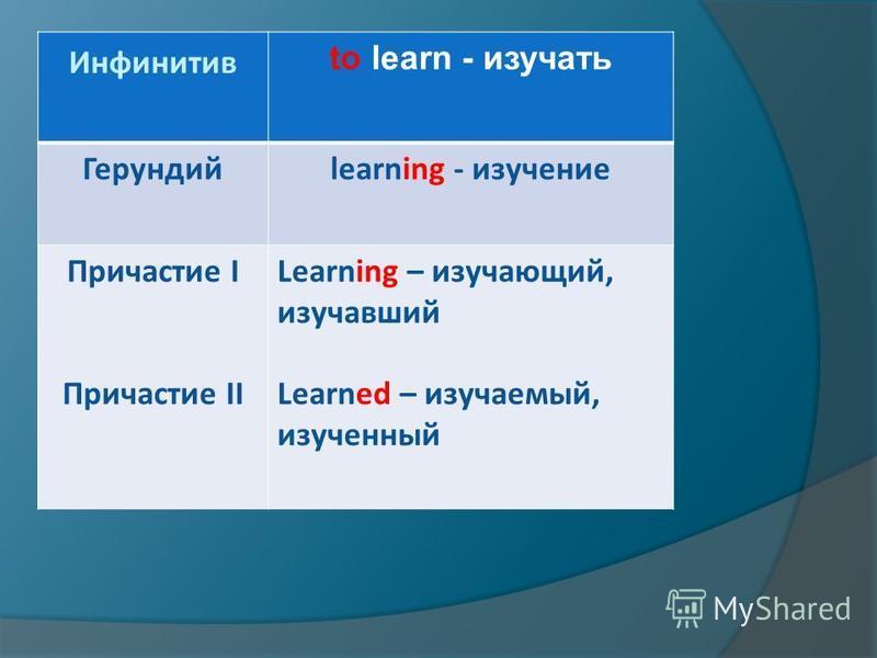 Инфинитив to learn - изучать Герундийlearning - изучение Причастие I Причастие II Learning – изучающий, изучавший Learned – изучаемый, изученный